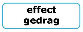 effect-gedrag